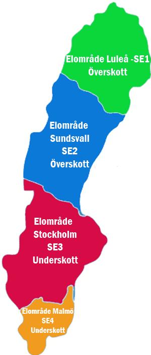 Elområden